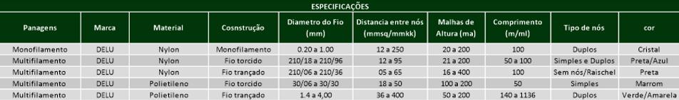 tabela-rede-pesca.png