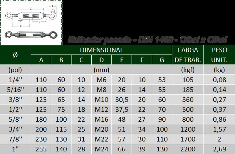 tabela-esticador-pesado01.png