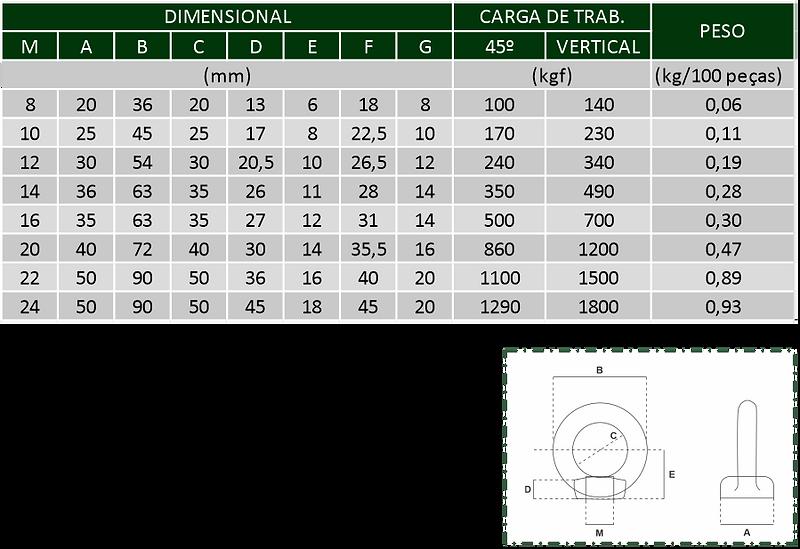 tabela-olhal-parafuso.png