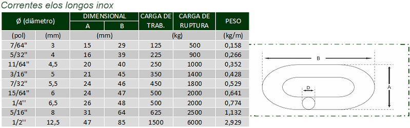 tabela-corrente-inox02.png