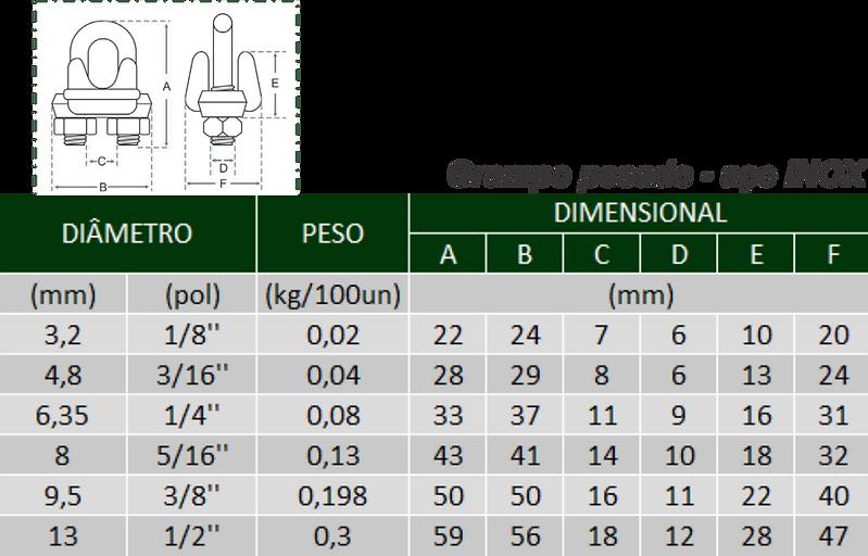 tabela-gramapo-pesado01.png