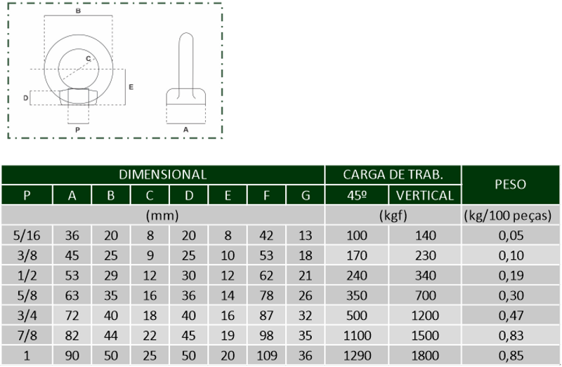 tabela-olhal-parafuso-01.png