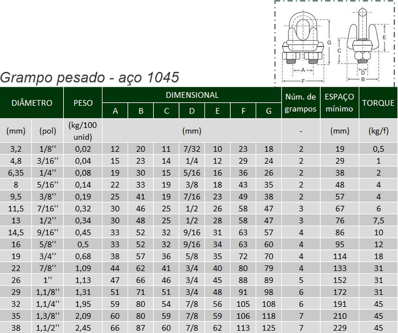 tabela-grampo-pesado-1045.png