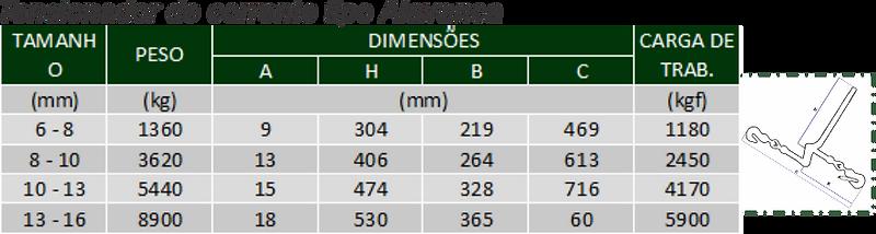 TENSIONADORES-TABELA01.png