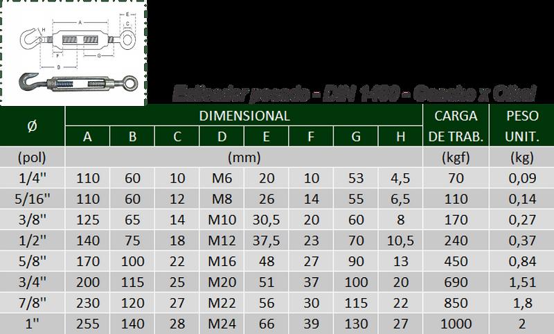 tabela-esticador-pesado02.png