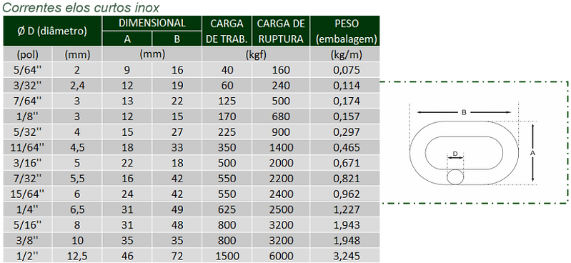 tabela-corrente-inox01.png