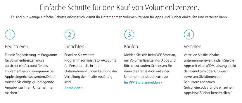 Volumenlizenzen für iOS und Mac OS, Verteilung