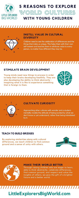 infographic importance of preschool cultural diversity