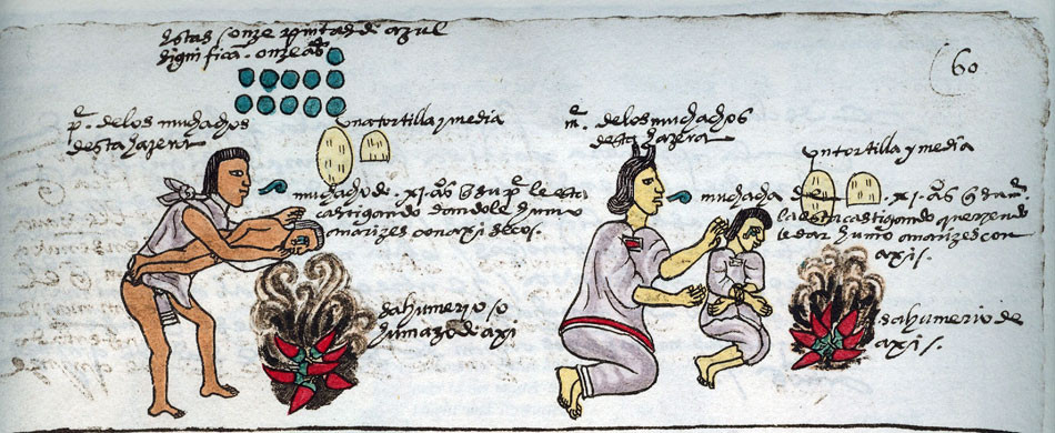 A drawing from the Mendoza Codex of children being punished by being bound and held over a fire burning chili peppers.