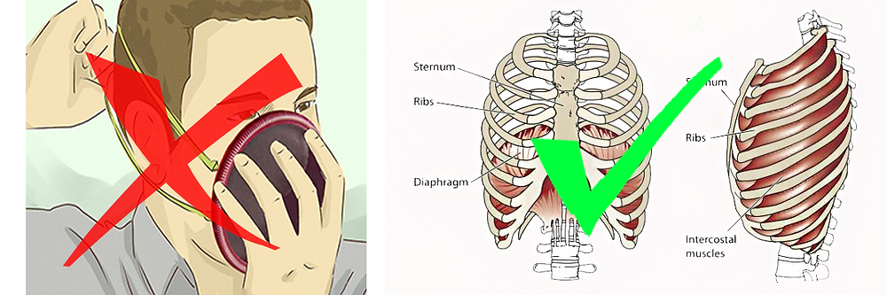 An illustration of the right and wrong way to breathe with your diaphragm. On the left, the incorrect middle aged professional movie theater seat gum remover with a proud 2.1 stars on Yelp tries to affix an oversized (clearly no his wife's or girlfriend's because he's never had either) uteral diaphragm. On the right is a poorly drawn anatomical cartoon of the rib cage and the tenant diaphragm, the organ that helps us breathe correctly.