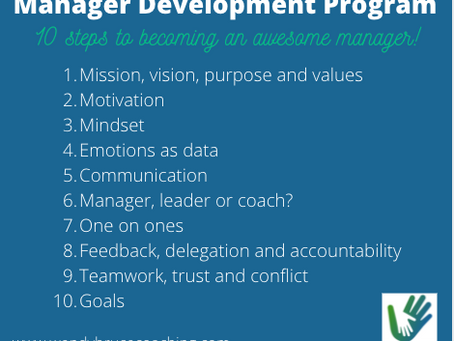 Are you looking to develop your skills as a manager?  You are in the right place.