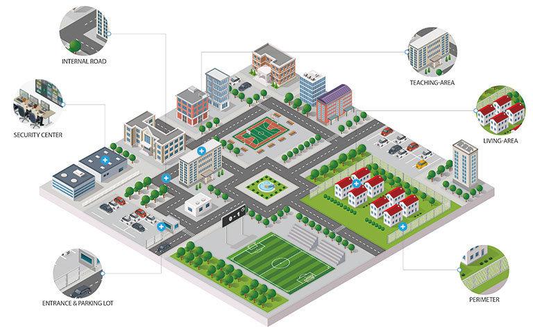 solution-campus00.jpg
