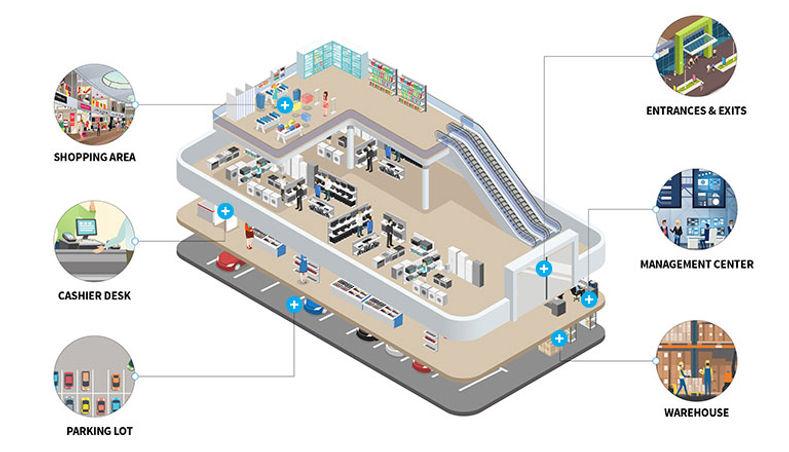 solution-shoppingMall00.jpg