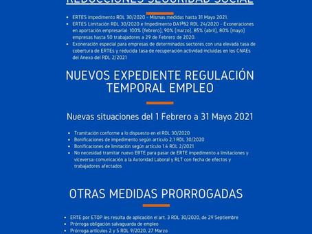 Real Decreto 2/2021 de 26 de enero (Infografía)