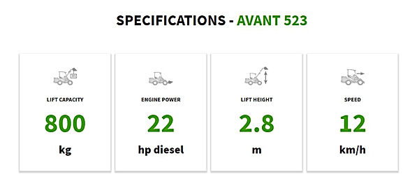 Avant-523-Specifications1.jpg