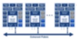 I6500-block-diagram-2.png