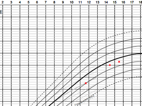Predicting height from growth curves