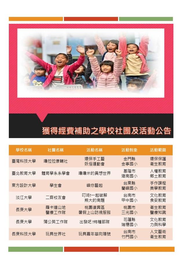 第134期 「108年度關懷偏鄉小學」活動企劃書徵選審查結果