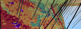 Block Modelling Resource Reserve Estimation