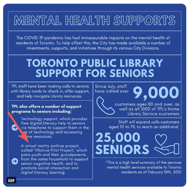 Toronto Mayor John Tory Tweets about VRCHIVE!