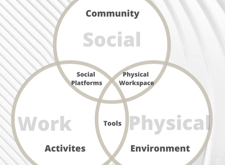 The Principles of an Employee Experience Design Strategy