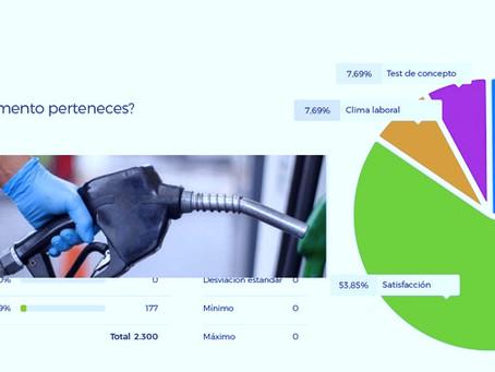#Nafta - La idea es que el precio no sea variable de ajuste de la economía sino de las encuestas