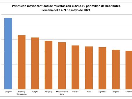 Otra semana y la muerte por COVID-19 no para: Uruguay es el país más golpeado del mundo