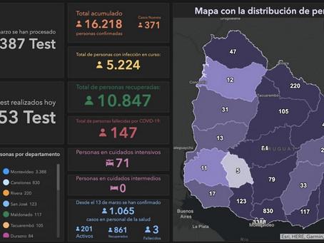 #aceptepresidente: en las redes sociales piden a Lacalle Pou que acepte la ayuda argentina