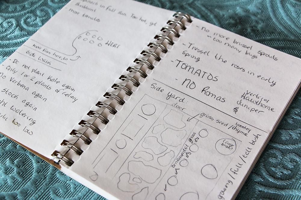 Gardening sketchbook. Gardens.