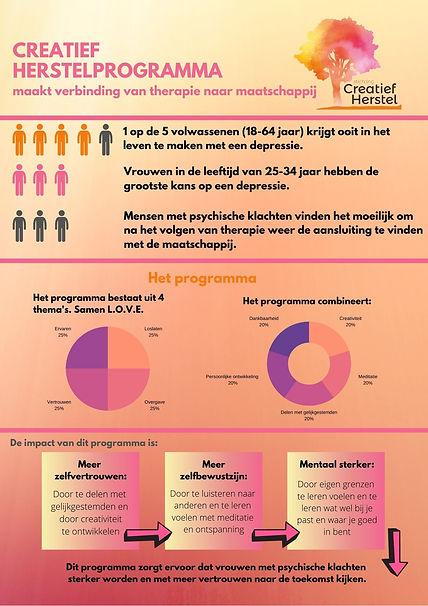 infographic creatief herstelprogramma.jp