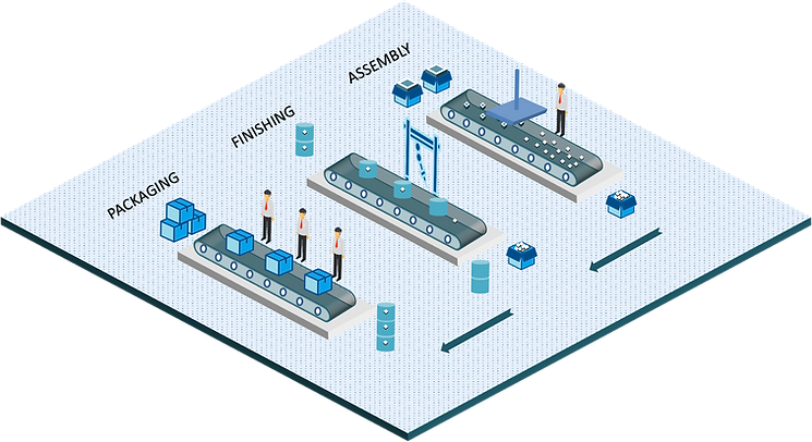 virtual factory floor