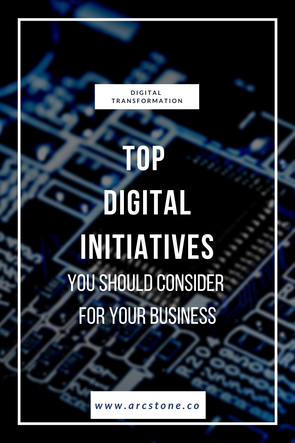 Top Digital Initiatives You Should Consider as a Small Manufacturer
