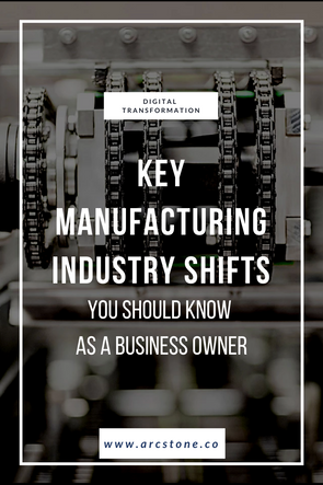 Key Manufacturing Industry Shifts You Should Know as a Business Owner