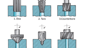 Về Máy Khoan / Drill Press (Drilling-Phần 1)