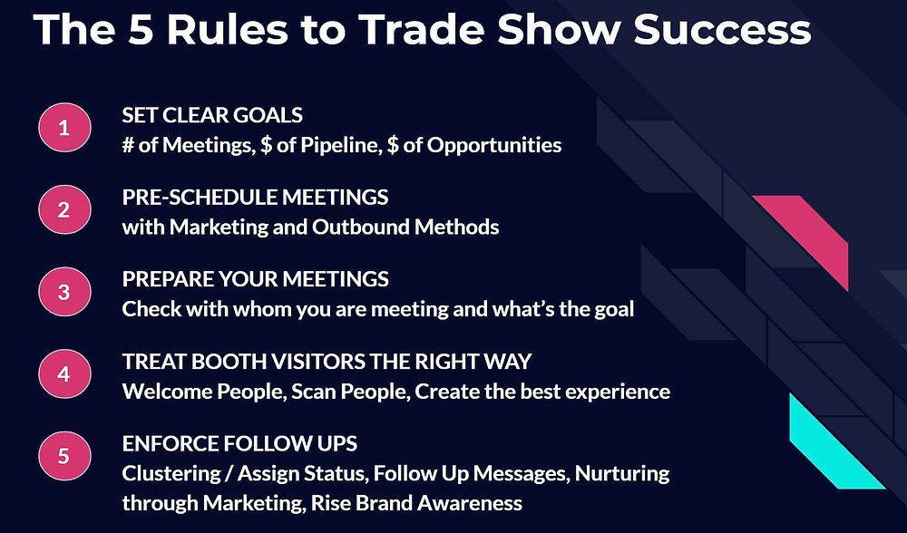 5 Rules to Trade Show Success