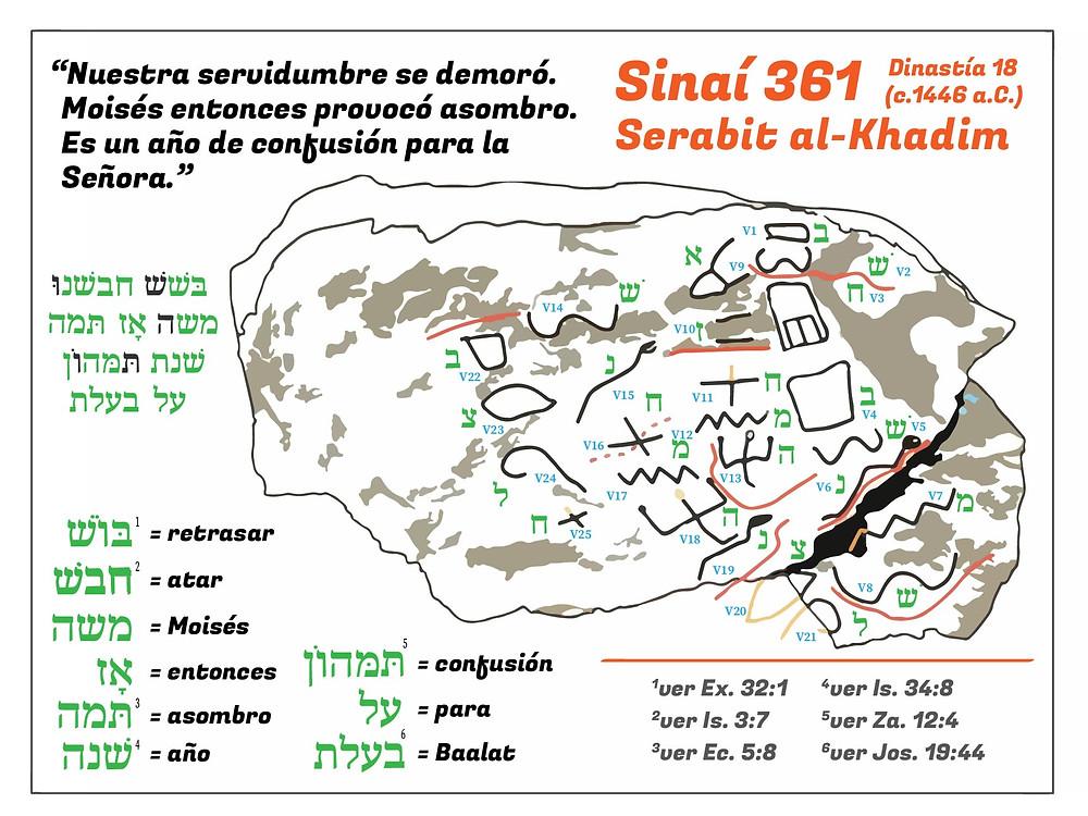 Sinaí 361