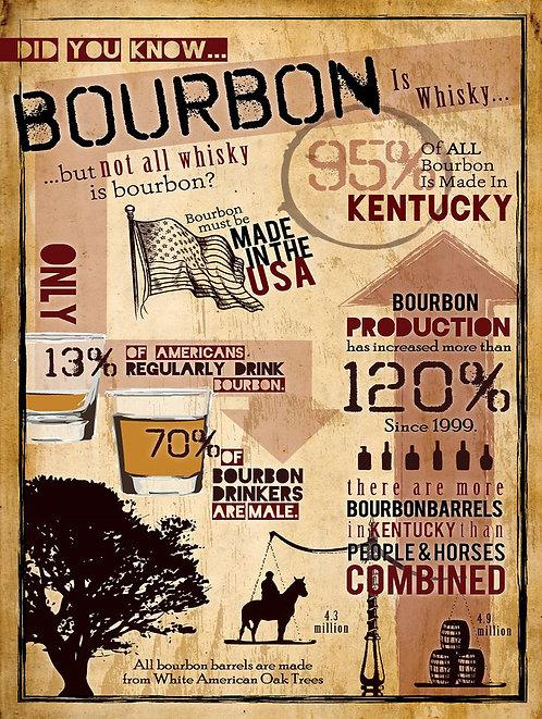 Bourbon Whiskey, Retro Metal Sign / Fridge Magnet Pub Bar Man Cave