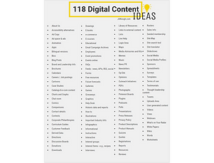 118 Digital Marketing Content Ideas