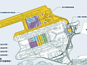 Hong Kong International Airport – Third Runway – Compensation for Skypier and the ferry operators