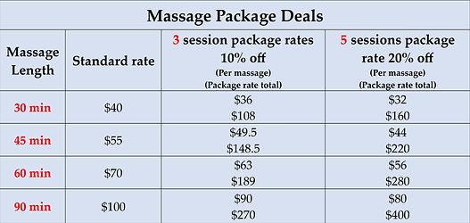 Massage%20Package%20Prices_edited.jpg