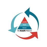 REALIFE_Process_Logo2020.jpeg