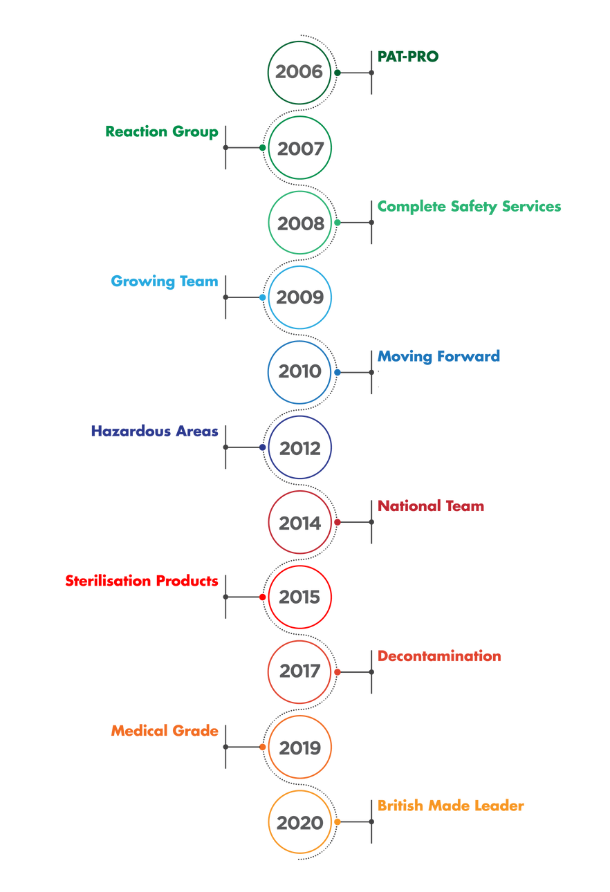Company History Transparent.png