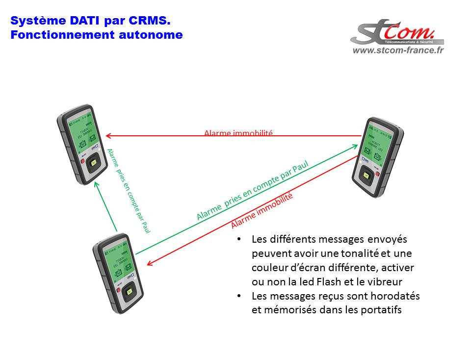 dati autonome CRMS