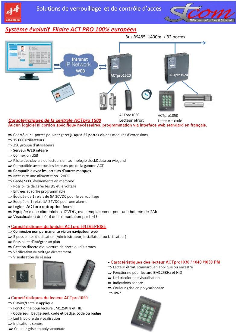 ACTPRO 1500 , central d'accès , Contrôle d'accès