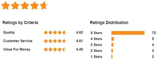 Ratings 2.jpg