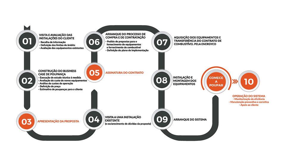 processo_energyco.jpg