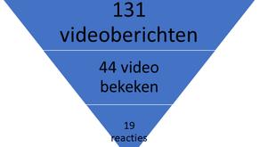 Videoberichten sturen met LOOM (Review)