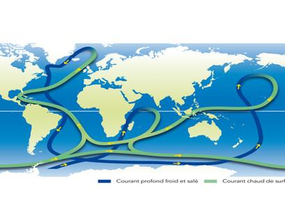 Understanding Ocean Currents