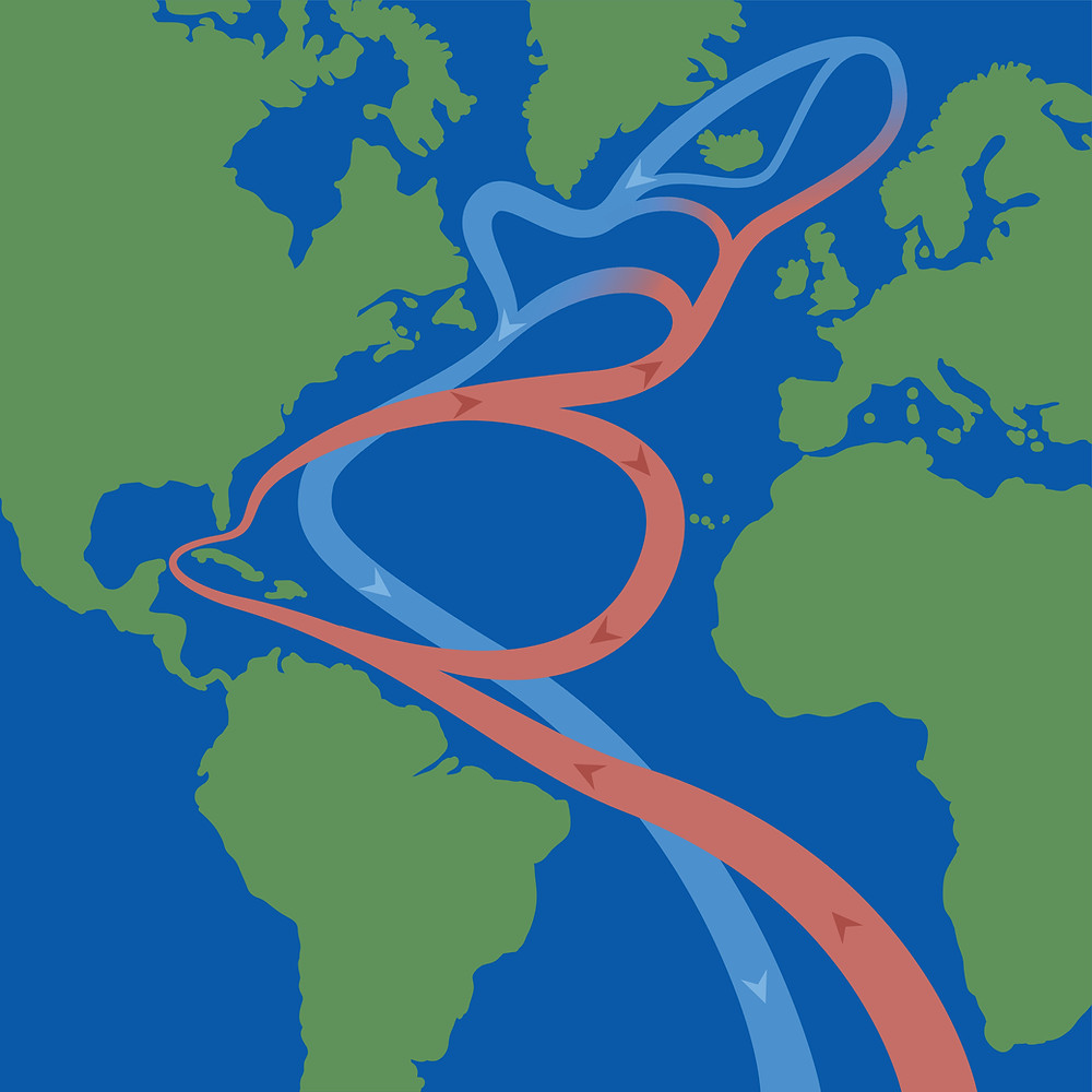 Gulf Stream and North Atlantic current that cause weather phenomena like hurricanes and is influential on the world's climate.