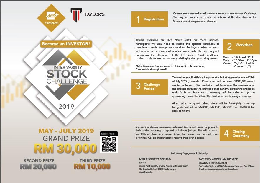 StockChallenge2019